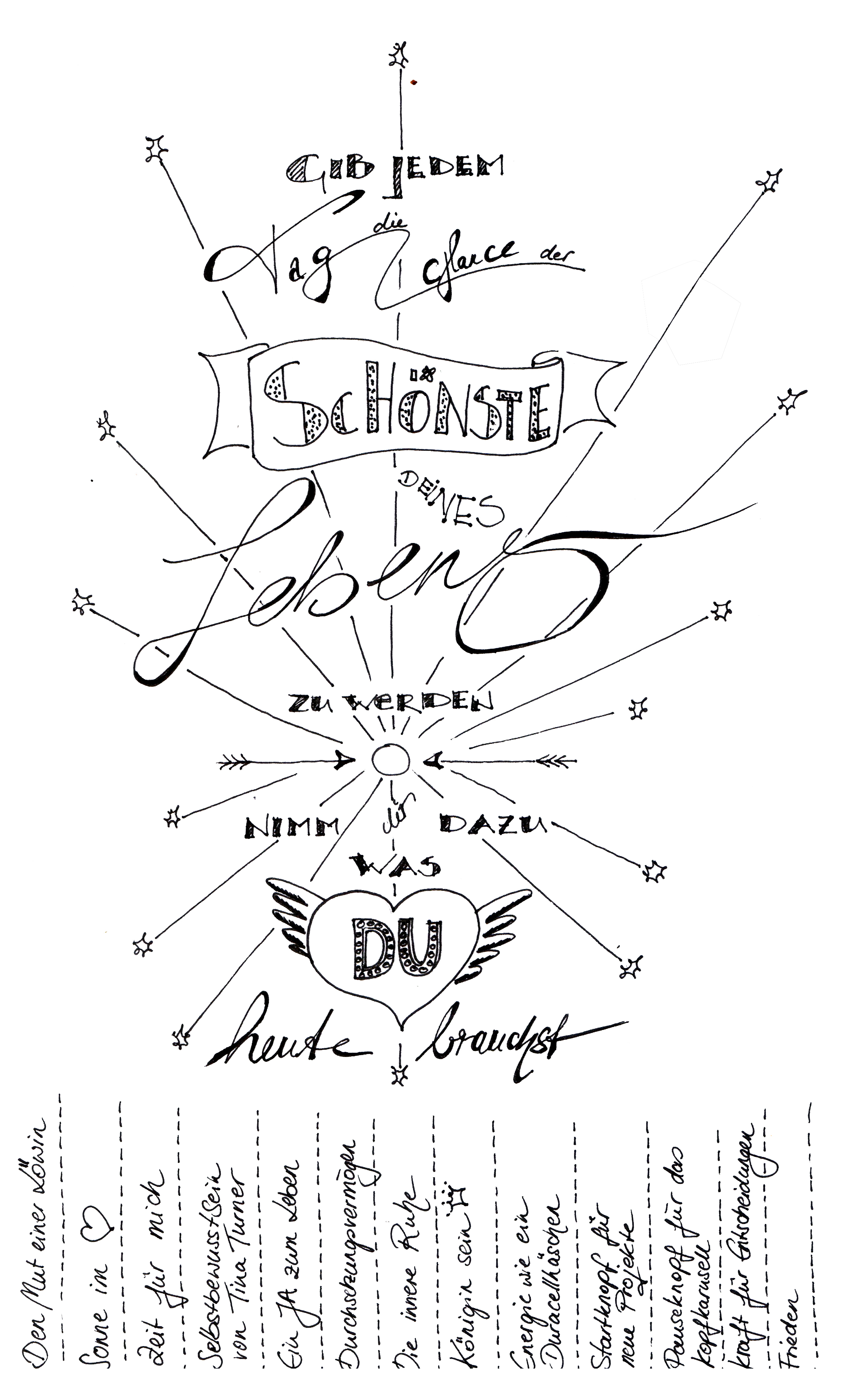 handlettering  u00ab skizzenwerkstatt  u2013 deborah hennig klasinski